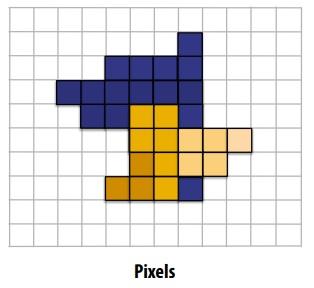 pixel operations in GPU