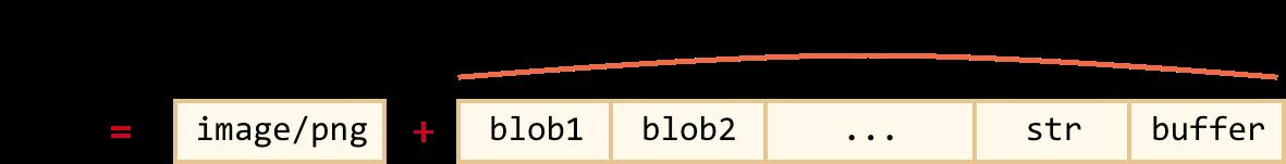 Javascript blob type binary options comment acheter des bitcoins avec paypal