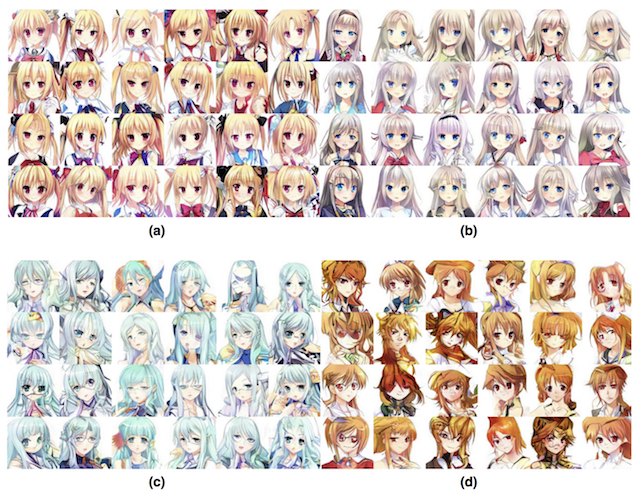 Faces of anime characters generated using GAN
