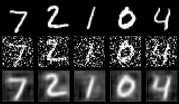 Build and use an Image Denoising Autoencoder model in Keras