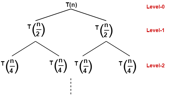 Recursion-Tree