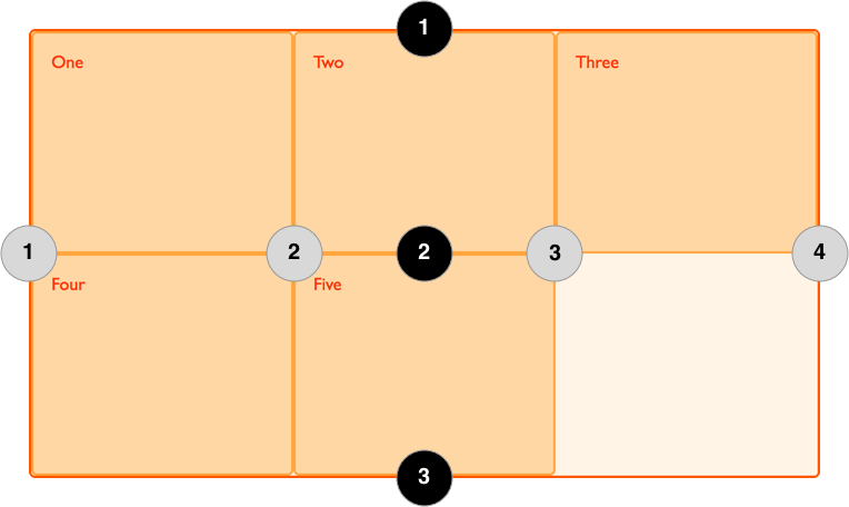 1_diagram_numbered_grid_lines