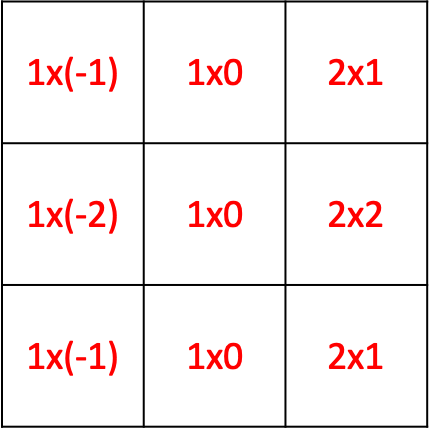 multiplication-1