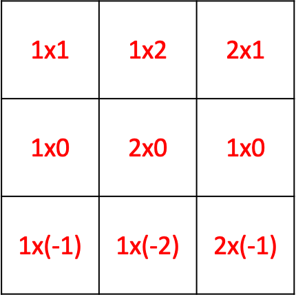 multiplication2