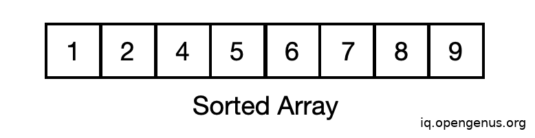 sorted_array