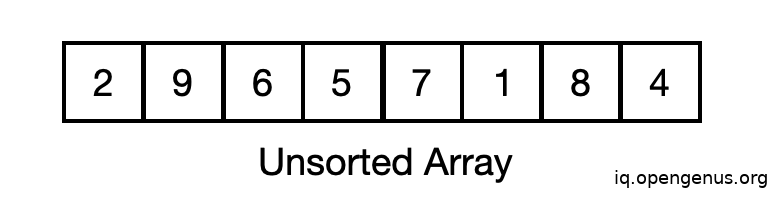 unsorted_array