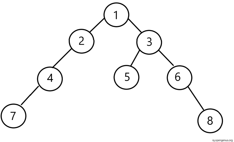 binary-tree1