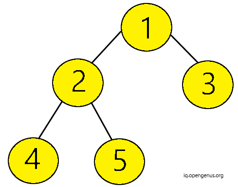 binary-tree3